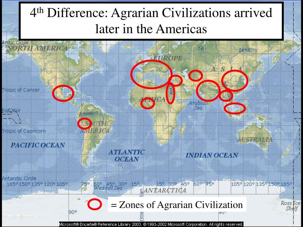 = Zones of Agrarian Civilization