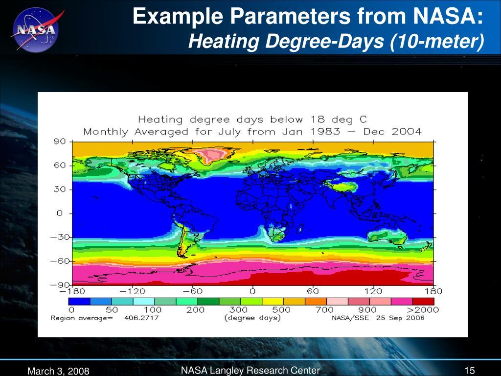 Example Parameters from NASA: