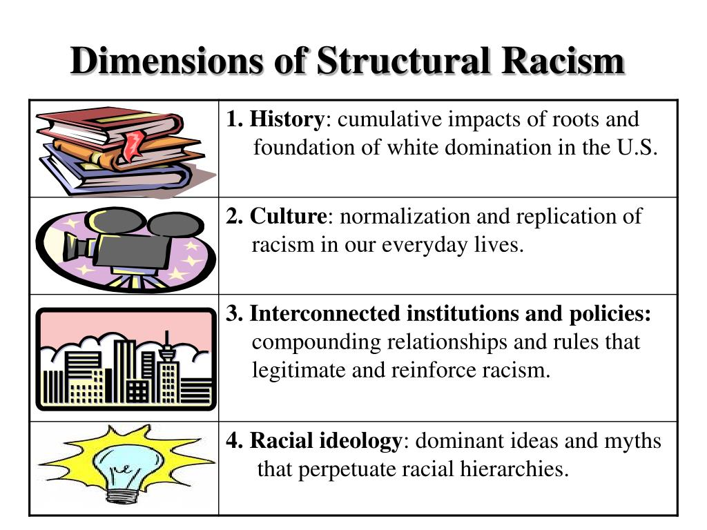 Dimensions of Structural Racism