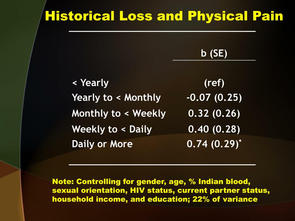 Historical Loss and Physical Pain
