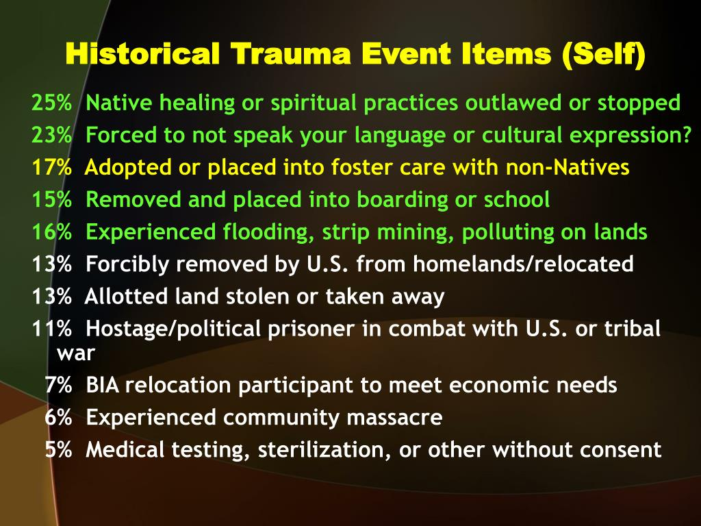 25%  Native healing or spiritual practices outlawed or stopped