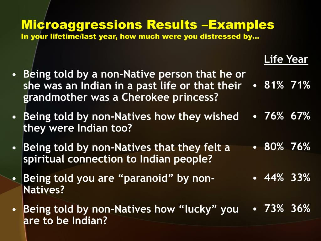 Being told by a non-Native person that he or she was an Indian in a past life or that their grandmother was a Cherokee princess?