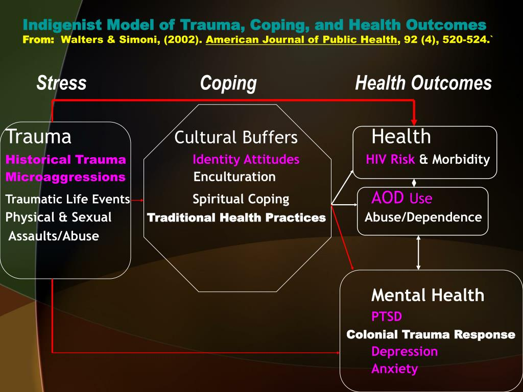 Indigenist Model of Trauma, Coping, and Health Outcomes