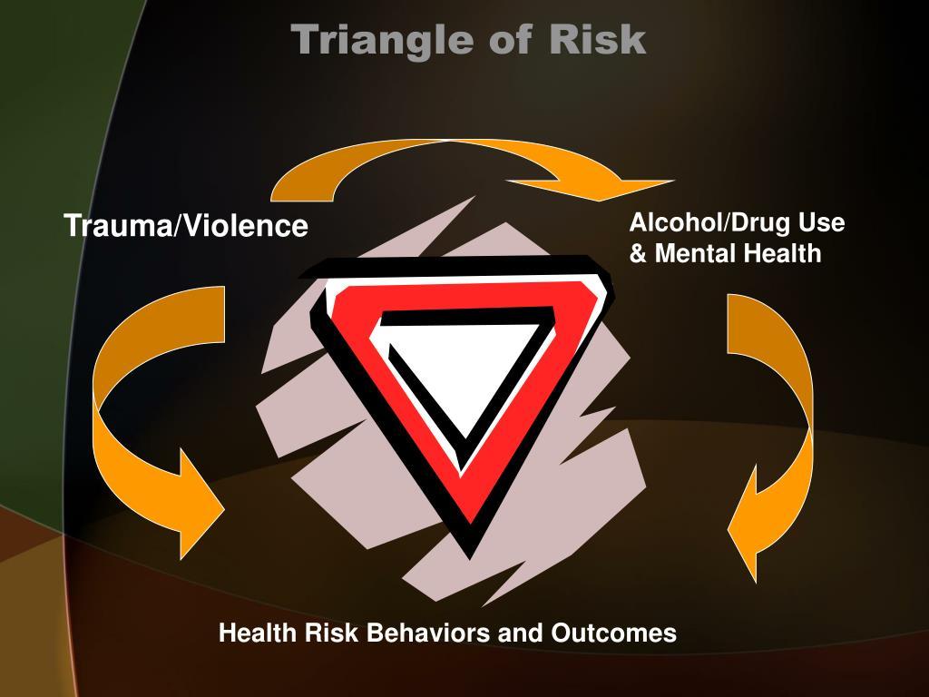 Triangle of Risk
