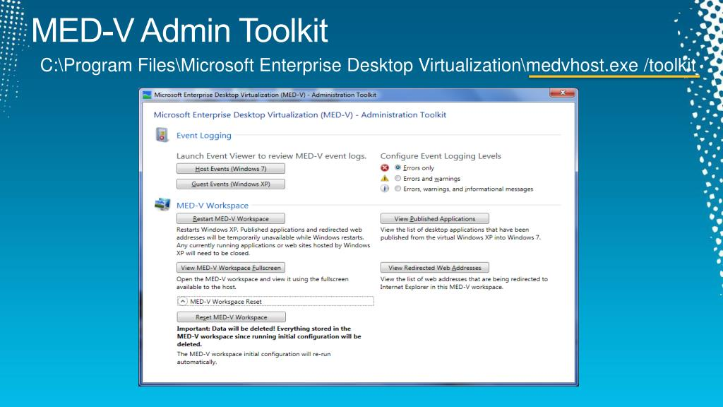 MED-V Admin Toolkit