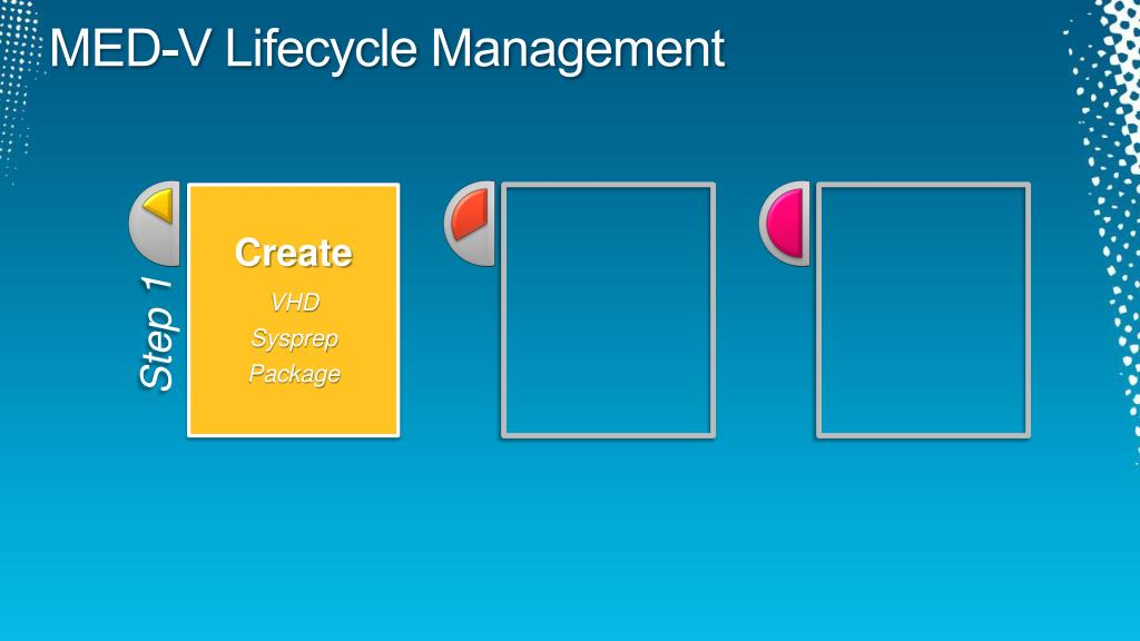 MED-V Lifecycle Management