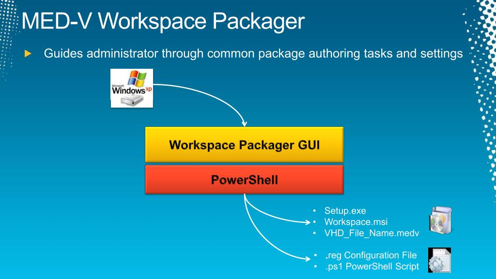MED-V Workspace Packager