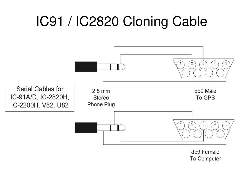 IC91 / IC2820 Cloning Cable