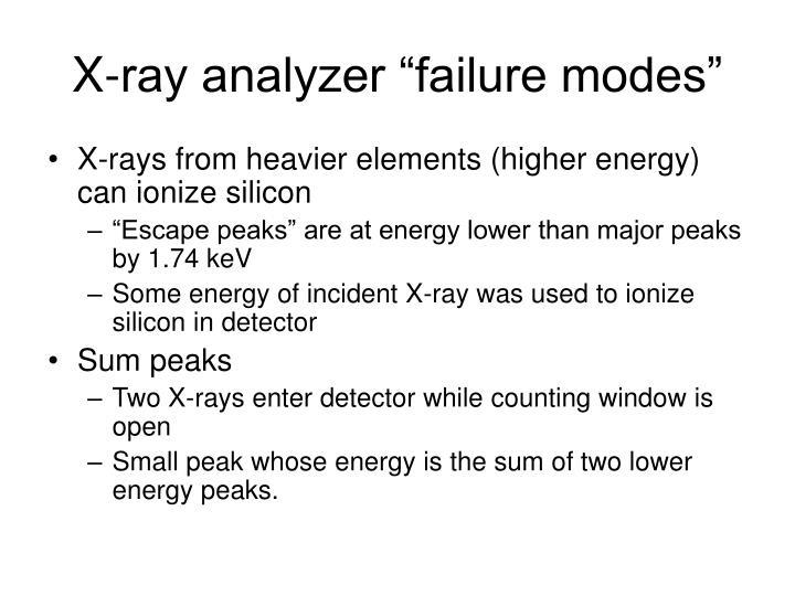 "X-ray analyzer ""failure modes"""