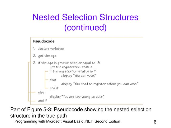 Nested Selection Structures (continued)