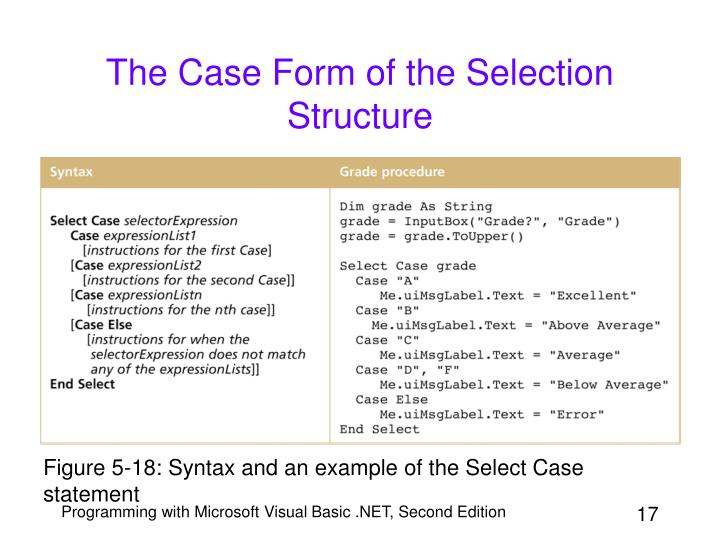 The Case Form of the Selection Structure