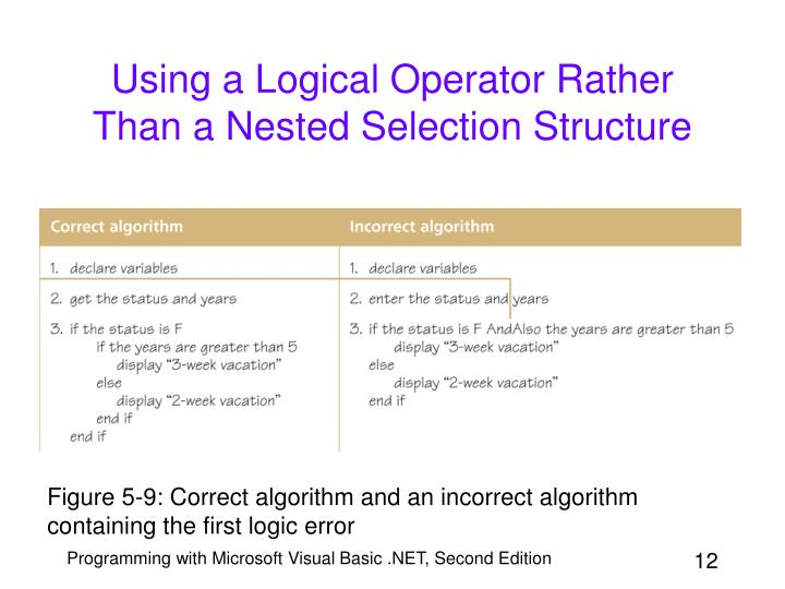 Using a Logical Operator Rather Than a Nested Selection Structure