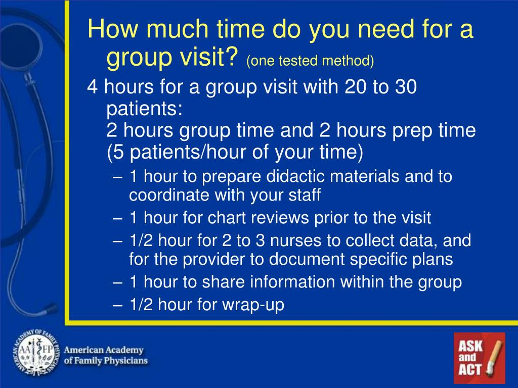 How much time do you need for a group visit?