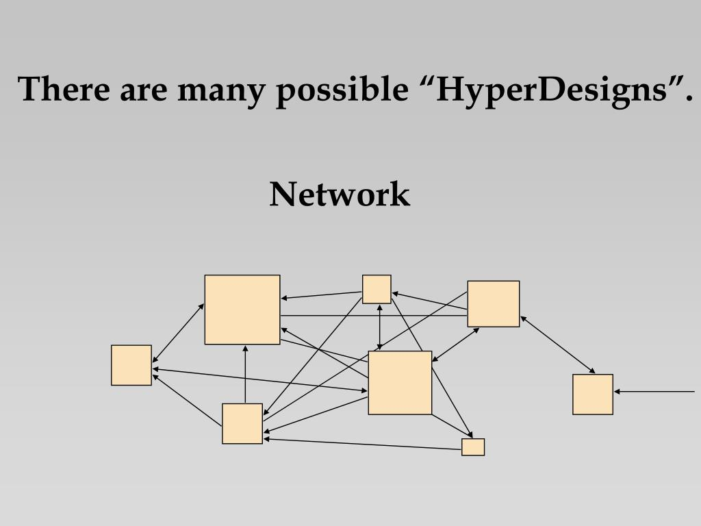 """There are many possible """"HyperDesigns""""."""