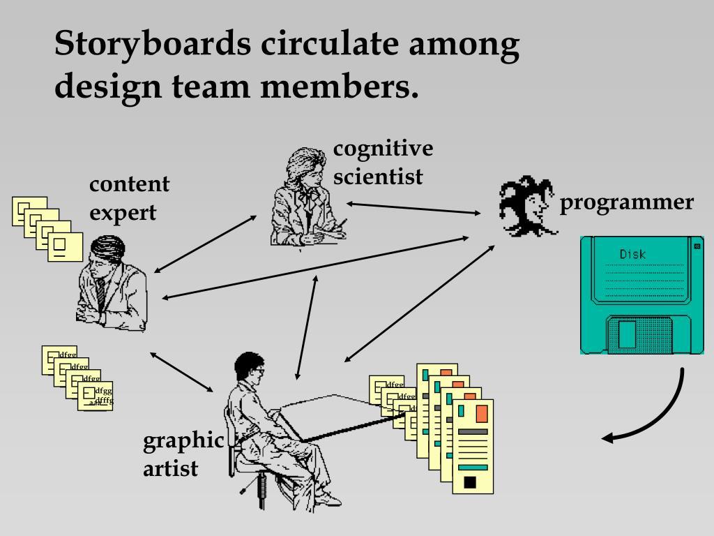 Storyboards circulate among