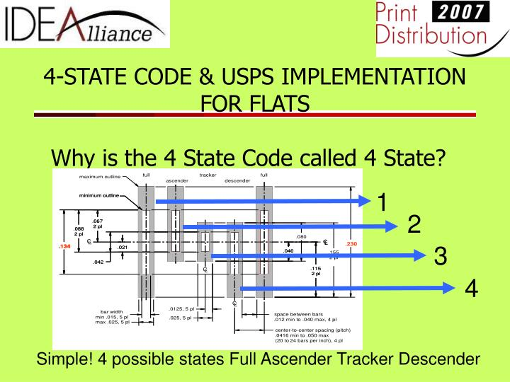 4 state code usps implementation for flats why is the 4 state code called 4 state