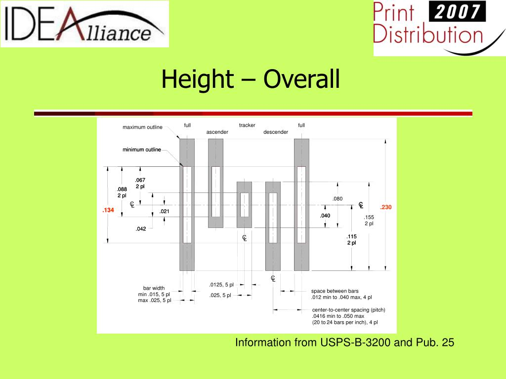 Height – Overall