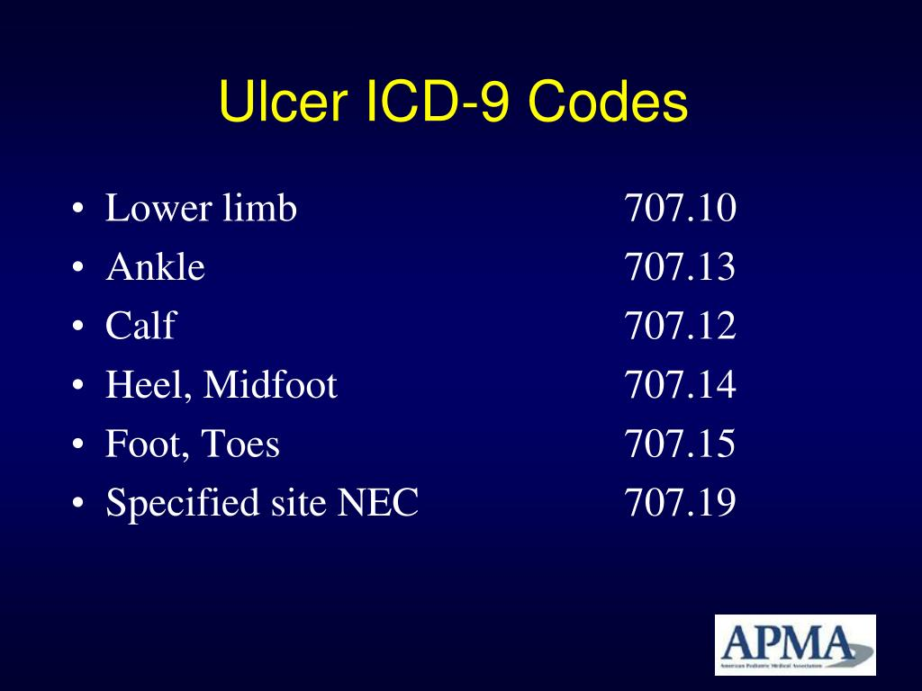 Ulcer ICD-9 Codes