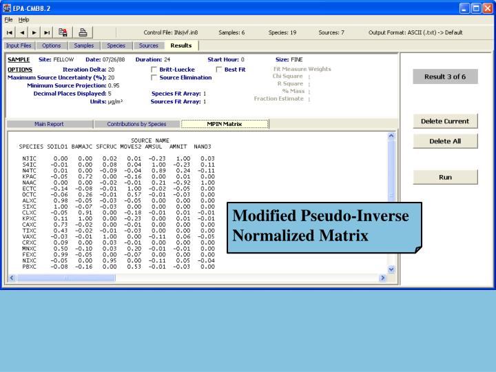 Modified Pseudo-Inverse Normalized Matrix