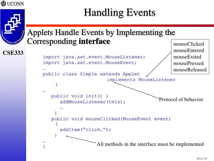 Applets Handle Events by Implementing the Corresponding