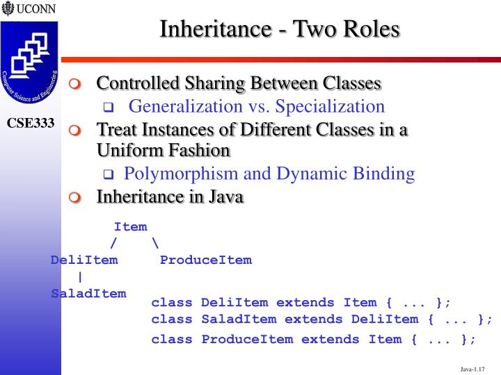 Inheritance - Two Roles