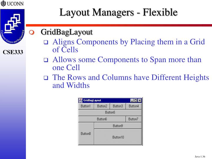 Layout Managers - Flexible
