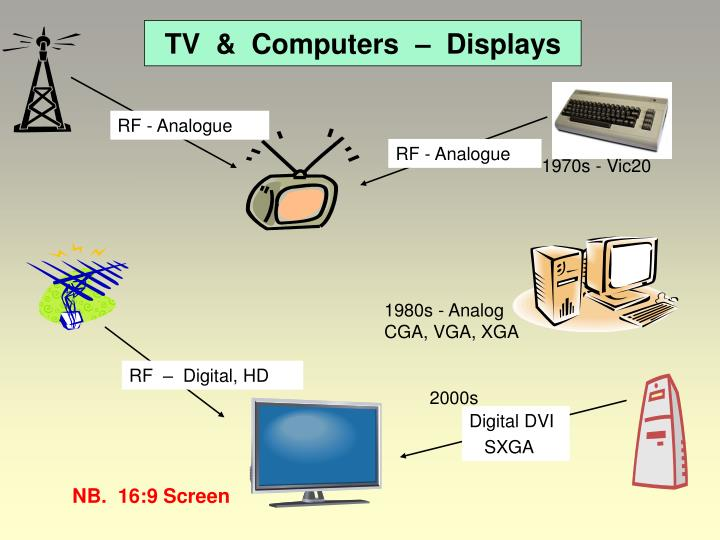 Tv computers displays