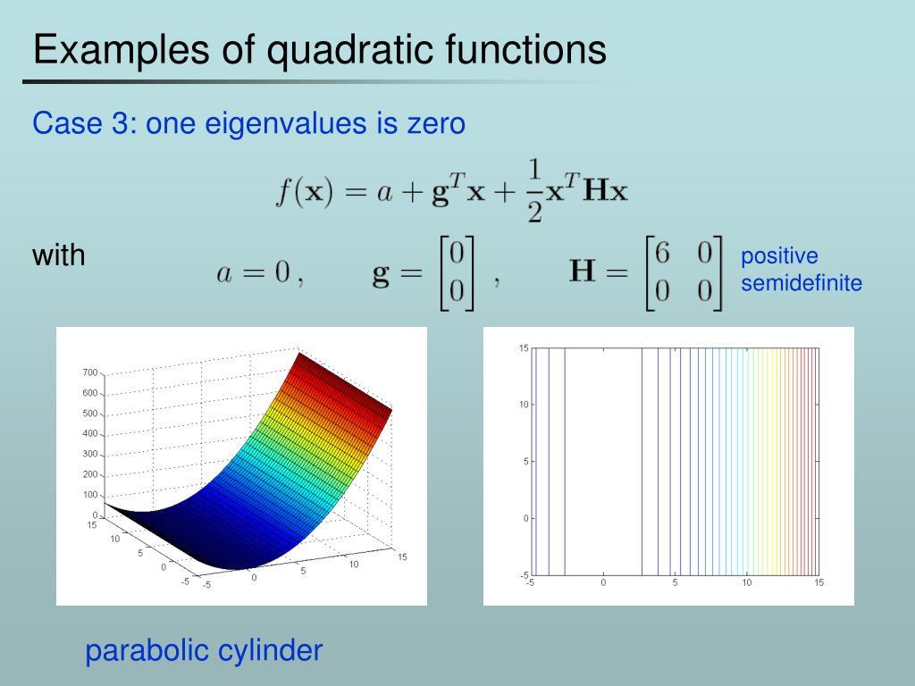 Examples of quadratic functions