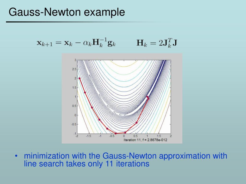 Gauss-Newton example