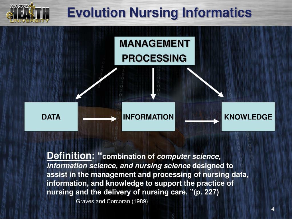 Evolution Nursing Informatics