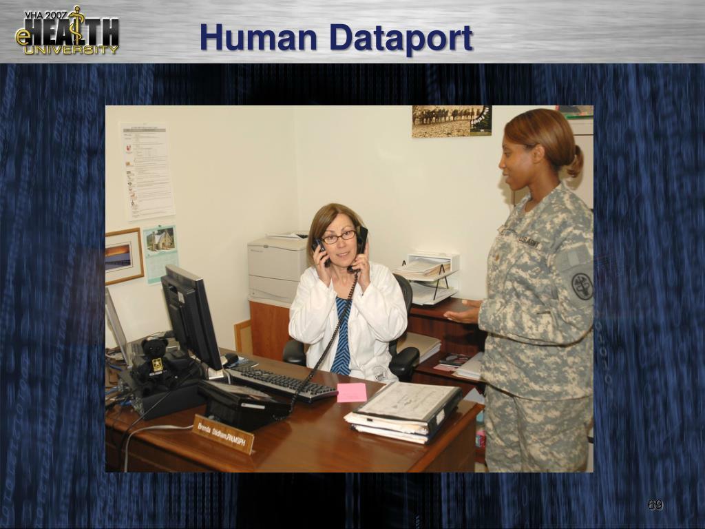 Human Dataport