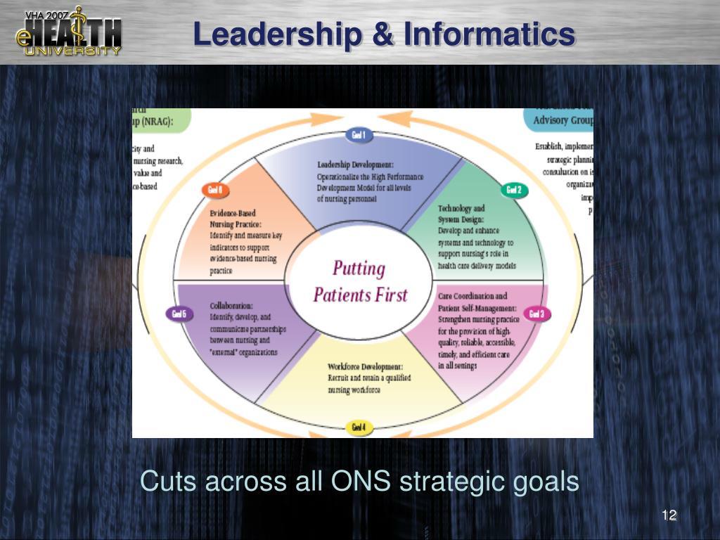 Leadership & Informatics
