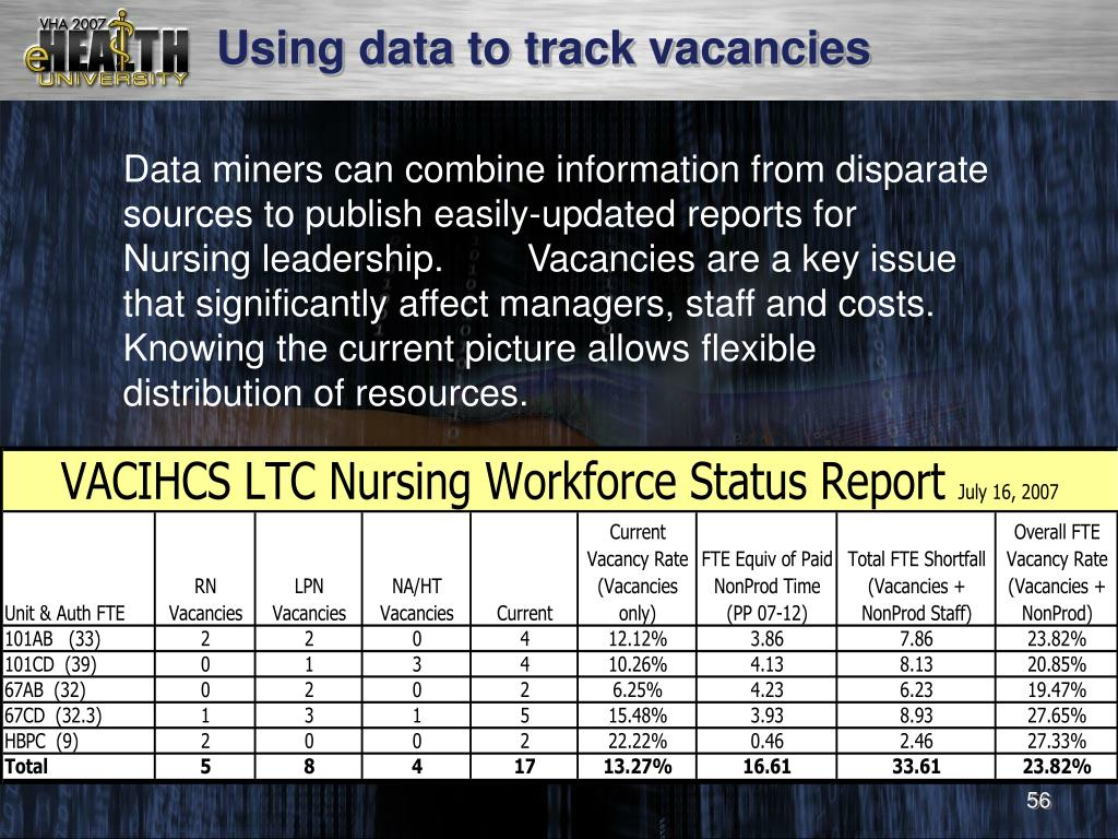 Using data to track vacancies