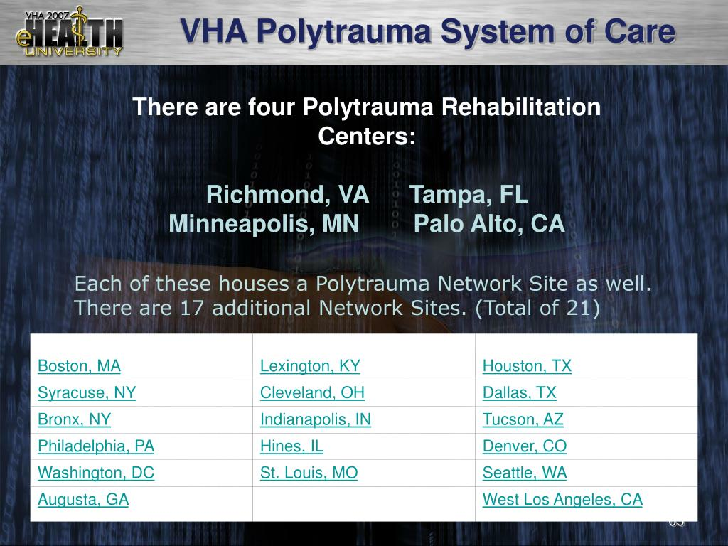 There are four Polytrauma Rehabilitation Centers: