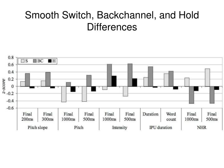 Smooth Switch, Backchannel, and Hold Differences
