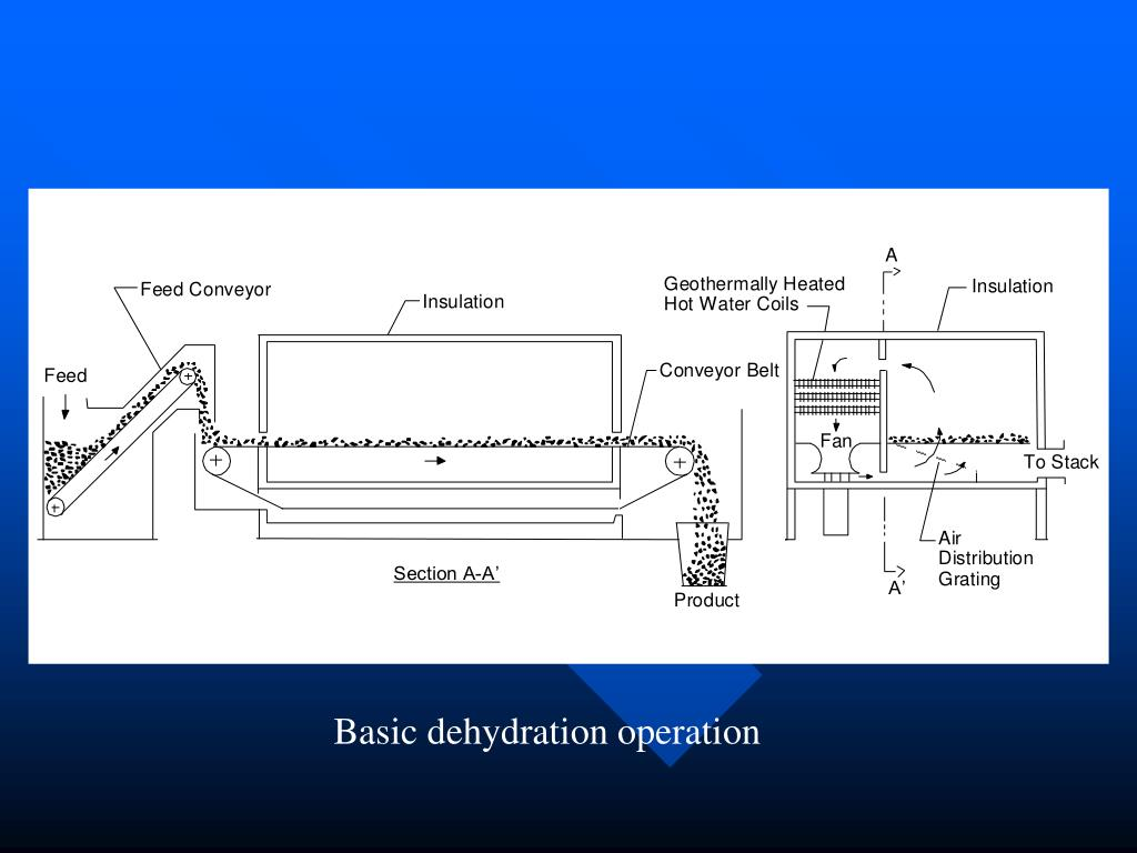 Basic dehydration operation