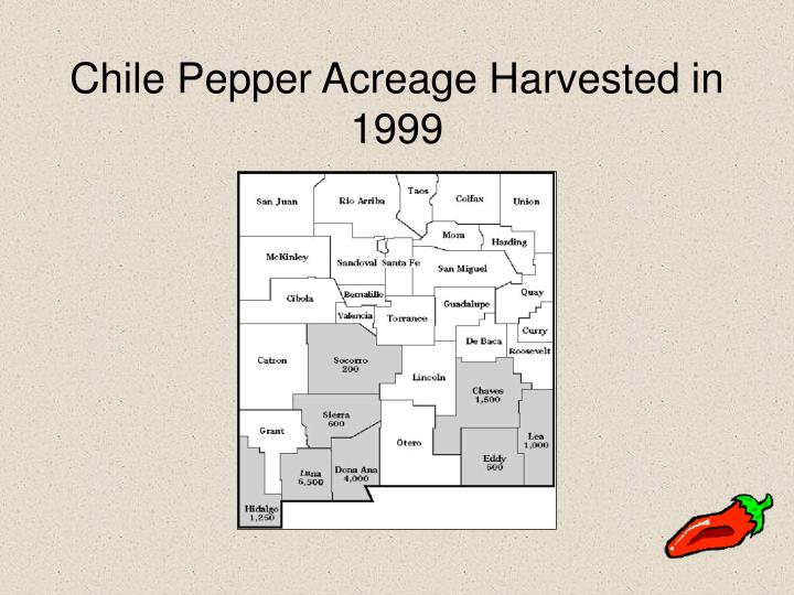 Chile Pepper Acreage Harvested in 1999