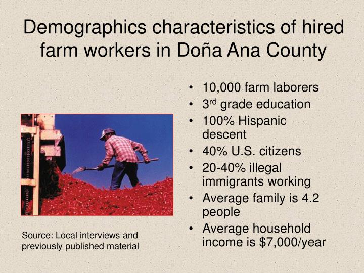 Demographics characteristics of hired farm workers in Do