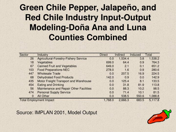 Green Chile Pepper, Jalapeño, and Red Chile Industry Input-Output Modeling-Doña Ana and Luna