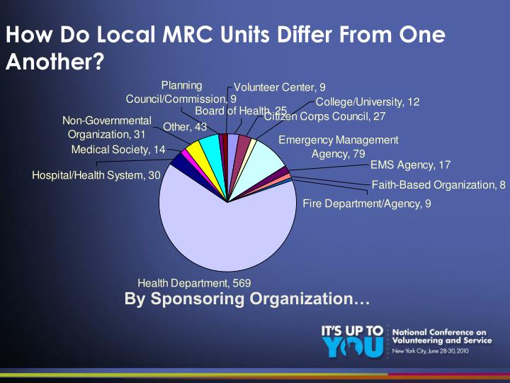 How Do Local MRC Units Differ From One Another?