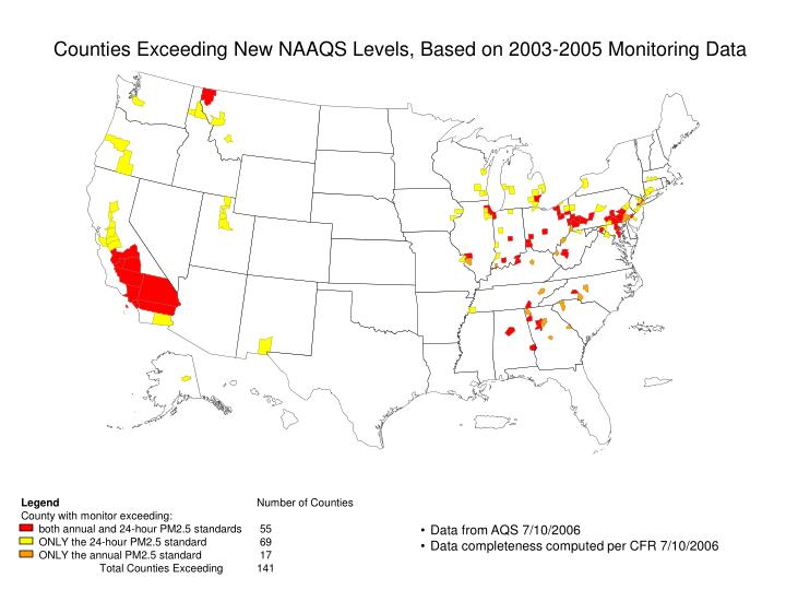 Counties Exceeding New NAAQS Levels, Based on 2003-2005 Monitoring Data