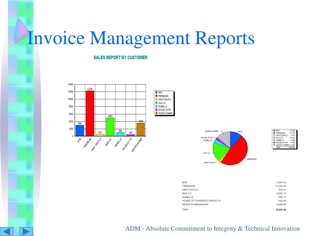 Invoice Management Reports