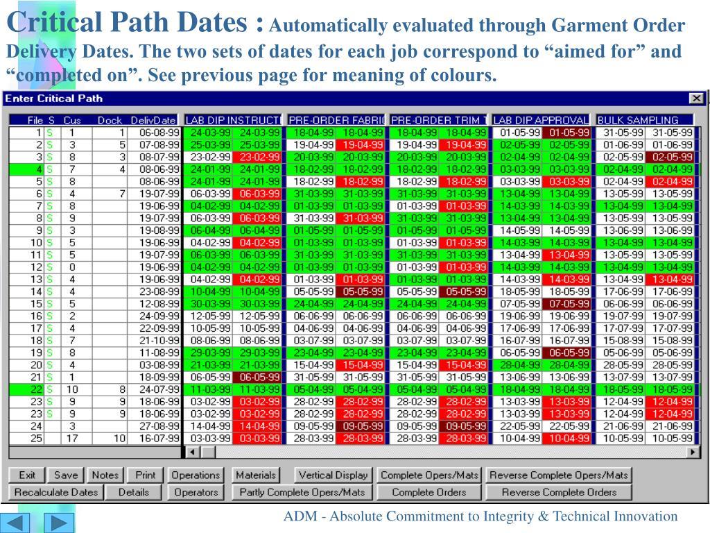 Critical Path Dates :