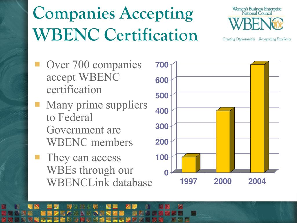 Over 700 companies accept WBENC certification