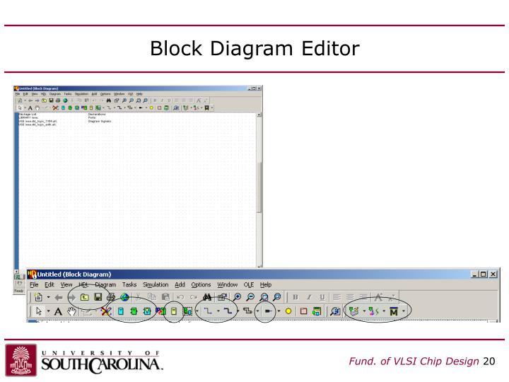 Block Diagram Editor