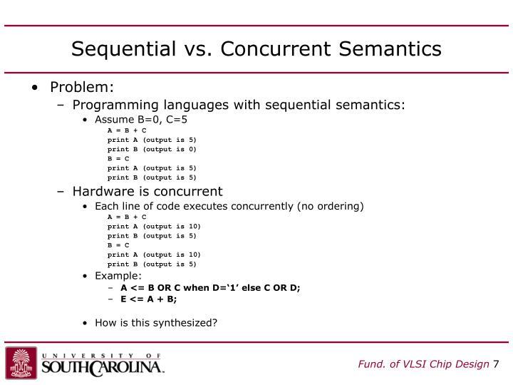 Sequential vs. Concurrent Semantics