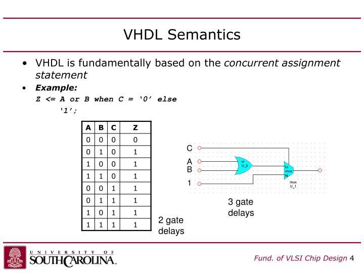 VHDL Semantics