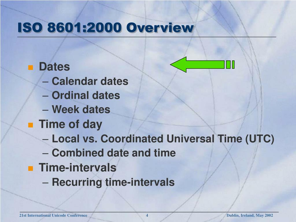 ISO 8601:2000 Overview