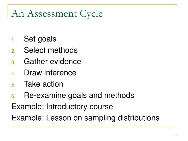 An Assessment Cycle