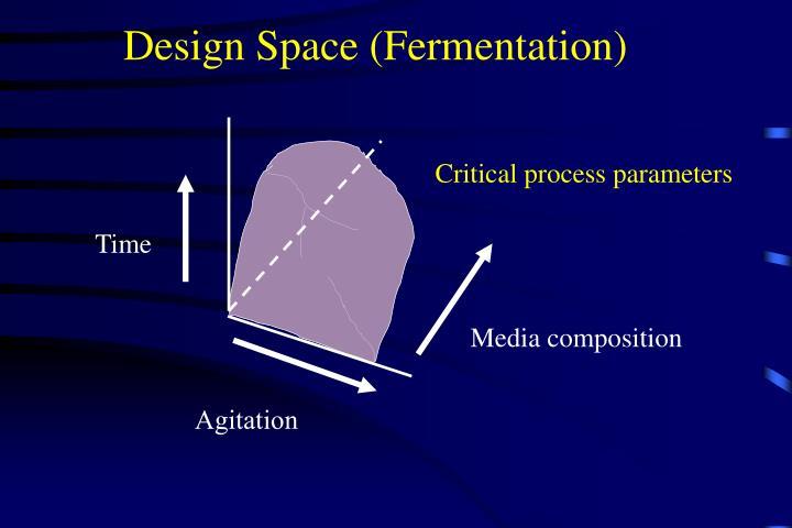 Design Space (Fermentation)